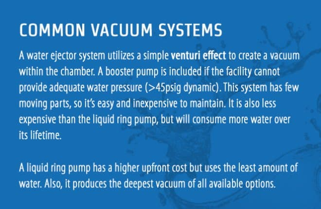 Common Vacuum Systems