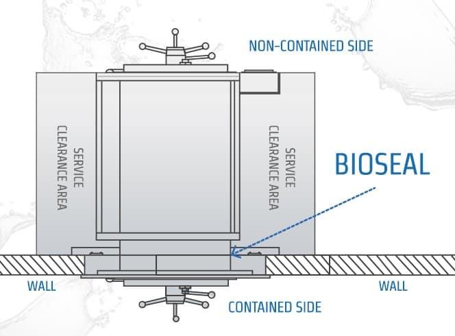 bsl-3-lab-autoclaves